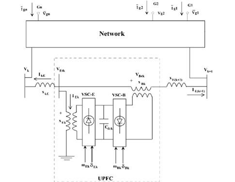 Single line diagram of n-machine UPFC system