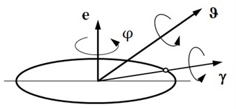 A combination of axial and transverse Euler vectors