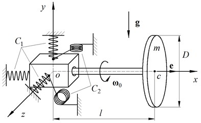 The position of the rotor at the initial time