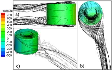 Flow patterns around short cylinder (α = 1)