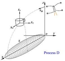 The working process of a short cylindrical TSB and its structure