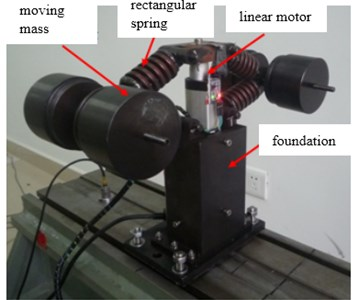 Self-tuning vibration absorber