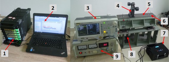 Multi-DOF Test Bench System: 1 – Signal collector, 2 – Computer, 3 – Signal generator,  4 – Self-tuning vibration absorber, 5 – Damping object, 6 – Acceleration sensor, 7 – Control box,  8 – Exciter, 9 – Power amplifier