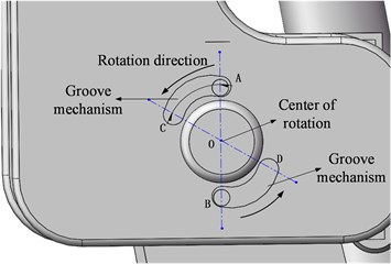 Knee joint rotation limiting device