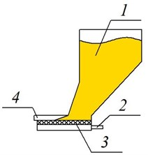 Dispenser with hopper for abrasive material: 1 – hopper with abrasive material, 2 – compressed air supplying tube, 3 – porous plate, 4 – the two-phase flow outlet nozzle