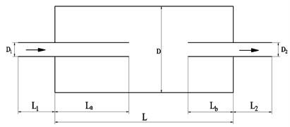 Scheme of double-tuned extended-tube chamber (DTETC) hydraulic suppressor: L= 175 mm, La=L/2, Lb=L/4, D1=D2= 38.6 mm, D= 68 mm, t= 2 mm, L1=L2= 74 mm