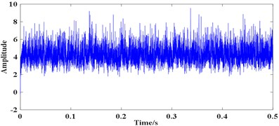 Processing results of signal1 using the proposed method: a) the filtered result using e¨1,  b) FWEO spectrum of a), c) the filtered result using e¨2, d) FWEO spectrum of c),  e) the filtered result using e¨3, f) FWEO spectrum of e)
