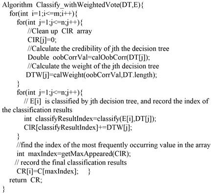Improved random forest voting algorithm