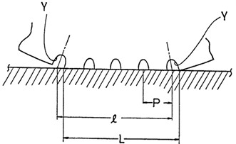 Illustration of low noise transverse groove (L= 4×P)  (source from Kakumu, 1990 [99], Fig. 2; reprinted under fair use provision)