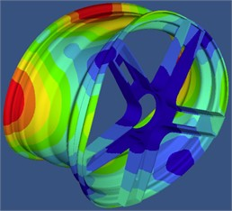 Finite element displacement analysis results for Kühl wheel mode shape at 210 Hz  (source from Sainty et al., 2012 [103], Fig. 2; reprinted with permission from ASME)