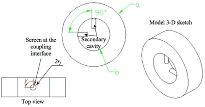 Incorporation of secondary acoustic cavities to detune and damp out main tire cavity resonance (source from Molisani, 2004 [104], Fig. 42; reprinted under fair use provision)