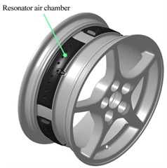 Assembly of separate thin, lightweight plastic resonators in wheel well  (source from Kamiyama, 2014 [105], Fig. 1; reprinted under fair use provision)