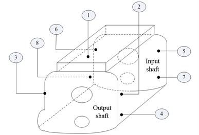 Positions of vibration sensors