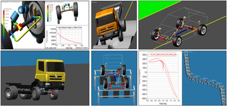 Multibody simulations using ADAMS/Car