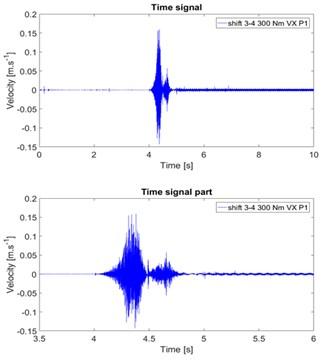 Surface normal velocity for: a) first variant, b) second variant
