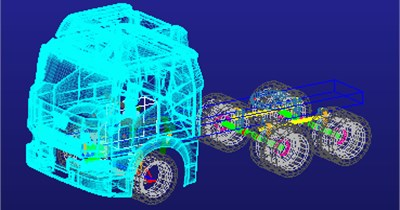 Overall vehicle simulation model
