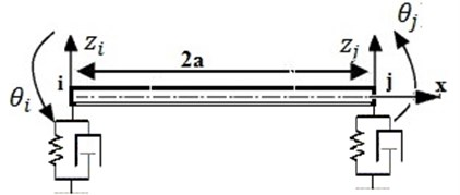 Beam elements on viscoelastic foundation