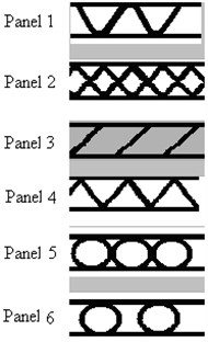 The configurations of nonwoven layers used in the panels