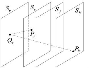 A schematic diagram of Plane ESM