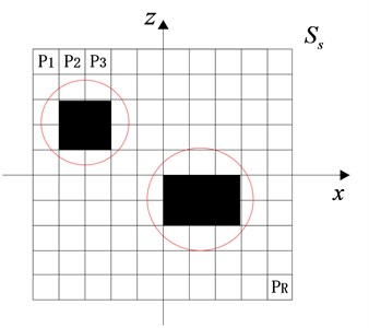 Sound source surface sparse representation