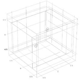 Sound field three-dimensional model