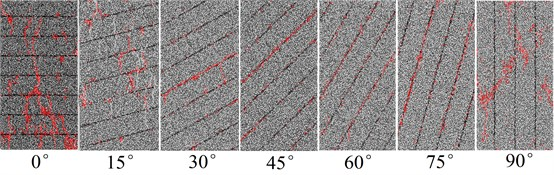 Failure patterns of different inclination specimen: a) experimental results, b) numerical simulation results (the red color is the micro-crack, the black color is the bedding plane)