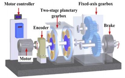 Planetary gear experimental platform for fault identification