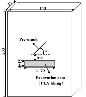 Distribution graph of pre-existing fissure and unloading zone in specimen