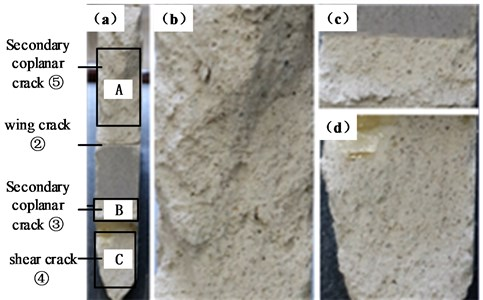 Failure form of particle on failure surface of shear coalescence failure surface of C5 specimen: a) overall, b) A zone micrograph, c) B zone micrograph, C zone micrograph