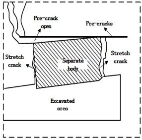 Schematic diagram of A5 failure mode