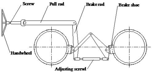 Handwheel-brake shoe brake device
