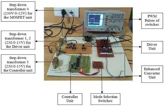 Experimental setup of enhanced three port converter fed PMSM motor