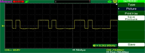 Waveform of PWM pulses to S1 and S4