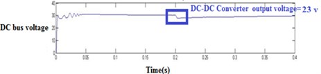 Output voltage waveform of DC-DC converter: a) experimental, b) simulation at insolation at  600 W/m2, c) output voltage at 600 W/m2 simulation and experimental bar chart