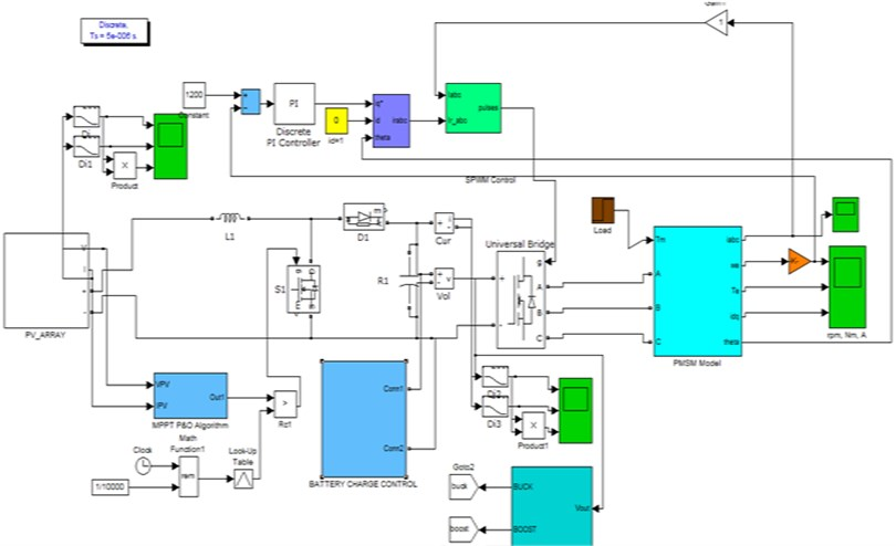 Simulink circuit model of proposed enhanced circuit