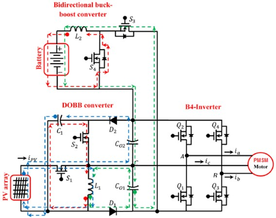 Proposed MOBB converter fed PMSM drive system using four  switch inverter in a single standalone system at BEU mode
