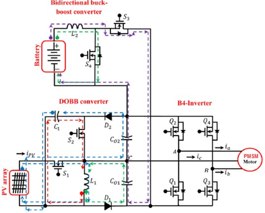 Proposed MOBB converter fed PMSM drive system using four  switch inverter in a single standalone system at BDU