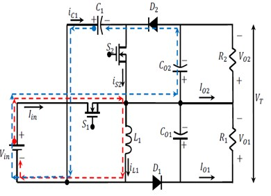 a), b) [23-24], c) Modes of operation, d) block diagram of closed loop system.  Summary: Operation Mode 0: Capacitor C1 charging from inductance L1, Mode 1: Inductance L1  charging from PV panel and voltage balancing capacitor C02 charging from intermediary capacitor C1,  Mode 2: Voltage balancing capacitor C01 charging from inductance L1