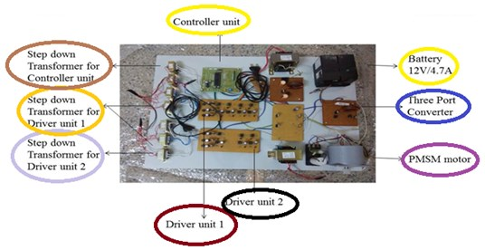 Experimental setup of enhanced three-port converter fed PMSM motor