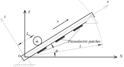 Active vibration control of rotating beam with moving mass