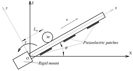 A rotating cantilever beam with moving mass