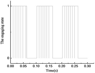 Simulation results of rotational speed discrepancy model with  angle compensation under varying torque
