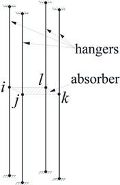 Mechanical model of hanger system