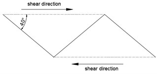 a) The sawtooth of A-2, b) Shear failure schematic,  c) profiles and degraded surfaces for specimen A-2