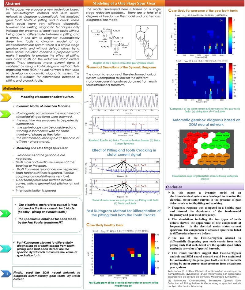 Automatic condition monitoring of electromechanical system based on MCSA, spectral kurtosis and SOM neural network