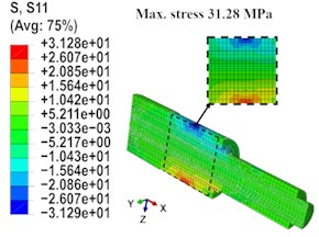 FEA results: a) bending deflection, b) bending stresses distribution