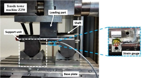 The three-point bending test set-up