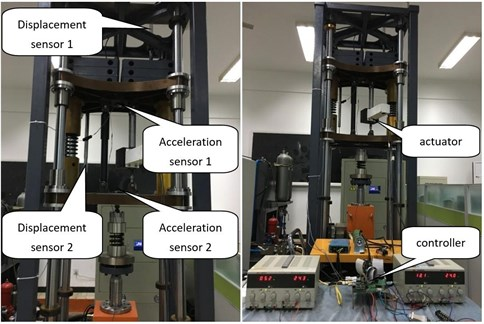 Experimental setup for the bench test