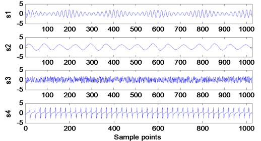 Time waveforms of source signals