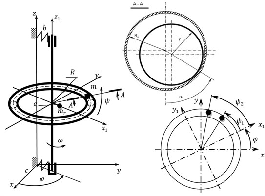 Design diagram of the rotor system with an ABD